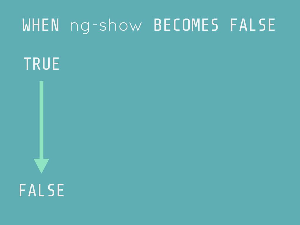 WHEN ng-show BECOMES FALSE TRUE ! ! ! ! ! FALSE