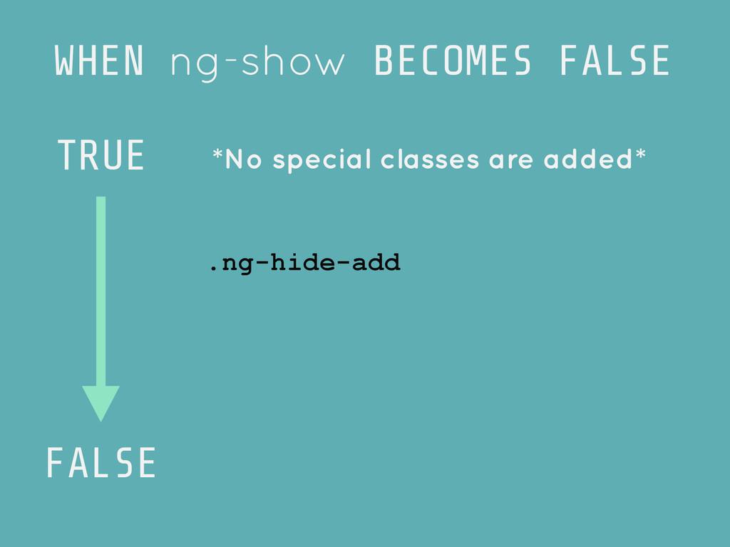 WHEN ng-show BECOMES FALSE TRUE ! ! ! ! ! FALSE...