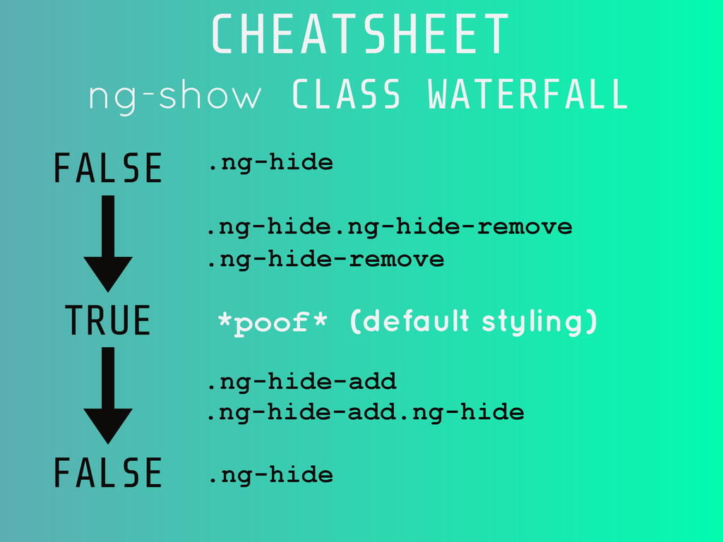 CHEATSHEET ng-show CLASS WATERFALL FALSE ! ! TR...