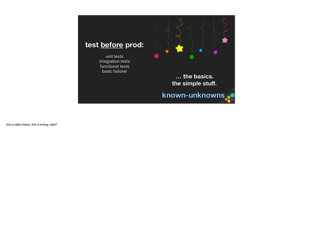 unit tests integration tests functional tests b...