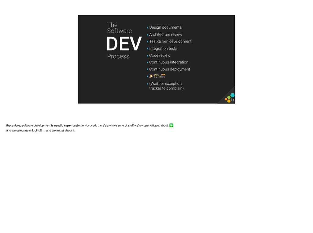 ▸ Design documents ▸ Architecture review ▸ Test...
