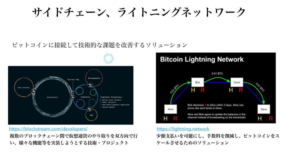 αΠυνΣʔϯɺϥΠτχϯάωοτϫʔΫ https://lightning.network ...