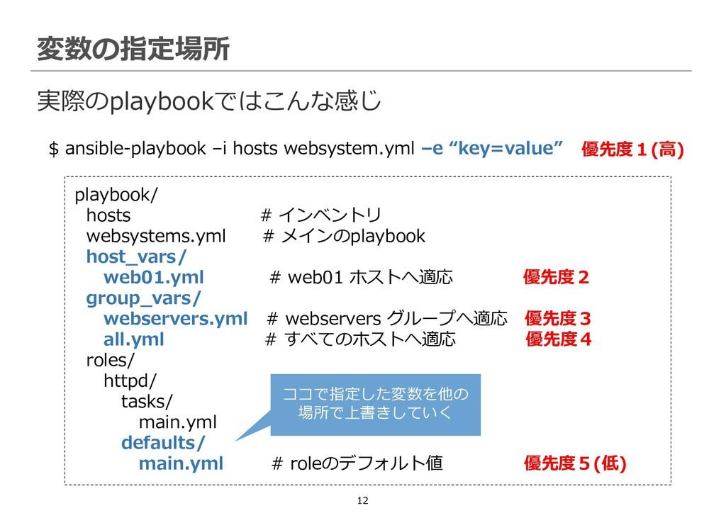 12 実際のplaybookではこんな感じ 変数の指定場所 playbook/ hosts #...