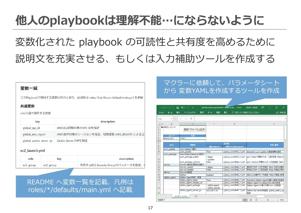 17 変数化された playbook の可読性と共有度を高めるために 説明文を充実させる、もし...