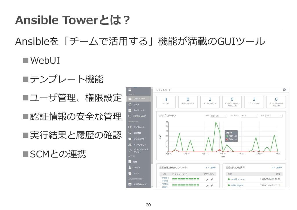 20 Ansibleを「チームで活用する」機能が満載のGUIツール ◼WebUI ◼テンプレー...