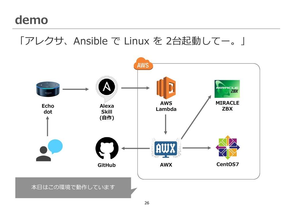 26 「アレクサ、Ansible で Linux を 2台起動してー。」 demo AWS L...