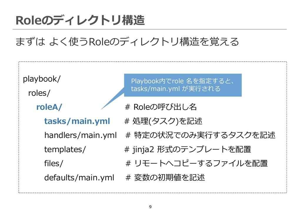 9 まずは よく使うRoleのディレクトリ構造を覚える Roleのディレクトリ構造 playb...