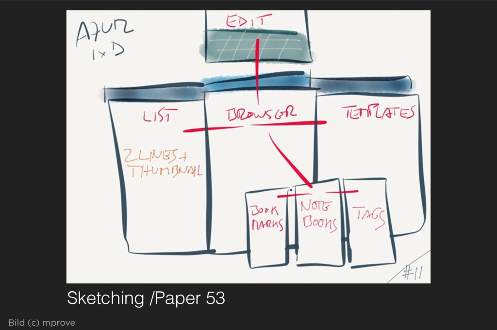 Sketching /Paper 53 Bild (c) mprove
