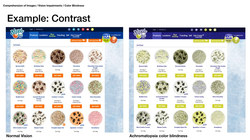 Example: Contrast Comprehension of Images / Vis...