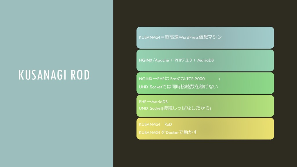 KUSANAGI ROD KUSANAGI=超高速WordPress仮想マシン NGINX/A...