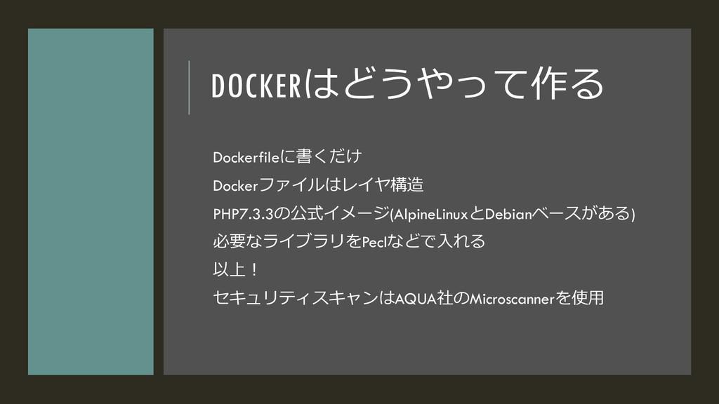 DOCKERはどうやって作る Dockerfileに書くだけ Dockerファイルはレイヤ構造...