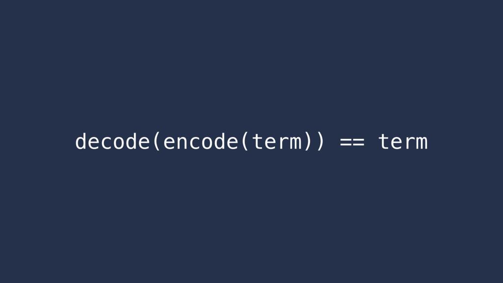 decode(encode(term)) == term