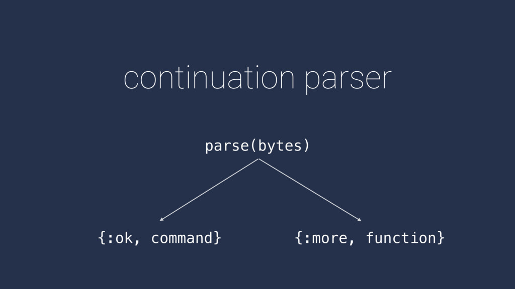 continuation parser parse(bytes) {:ok, command}...