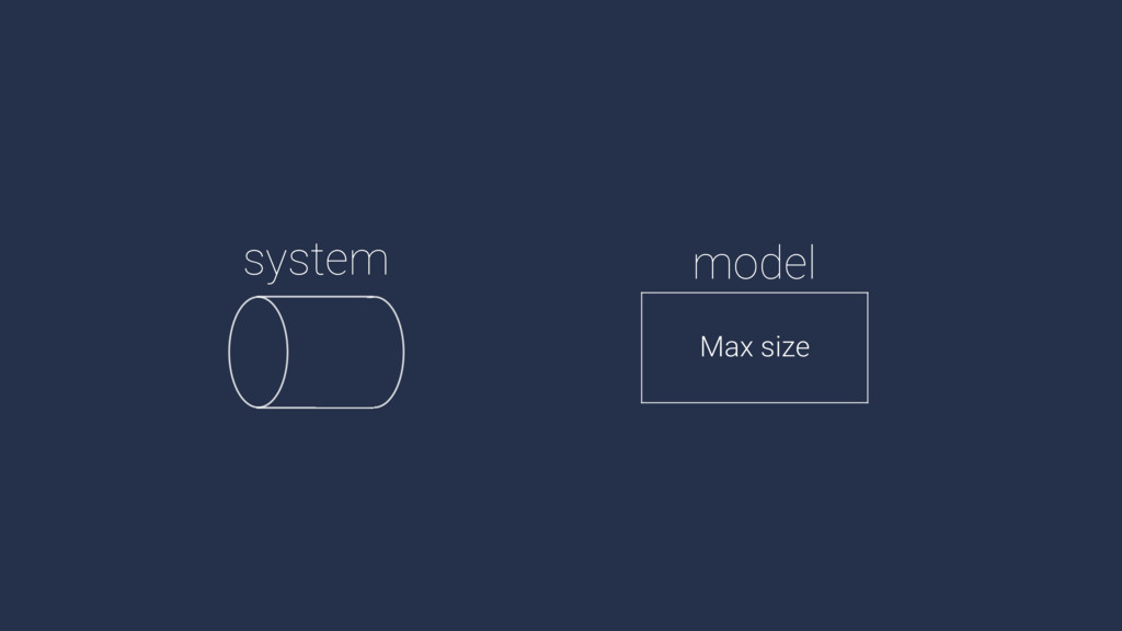 Max size model system