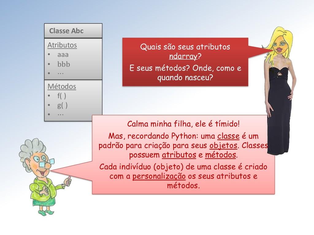 Métodos • f( ) • g( ) • ⋅⋅⋅ Atributos • aaa • b...