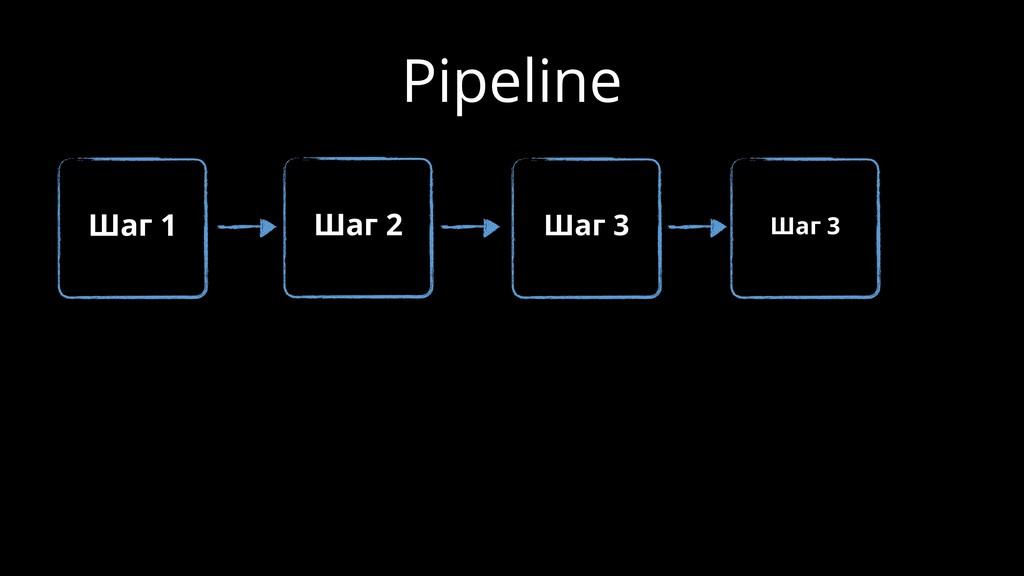 Pipeline Шаг 3 Шаг 2 Шаг 3 Шаг 1