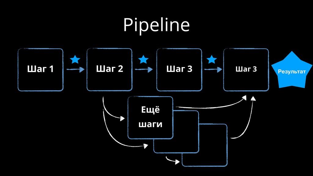Pipeline Шаг 3 Шаг 2 Шаг 3 Шаг 1 Ещё шаги Резул...