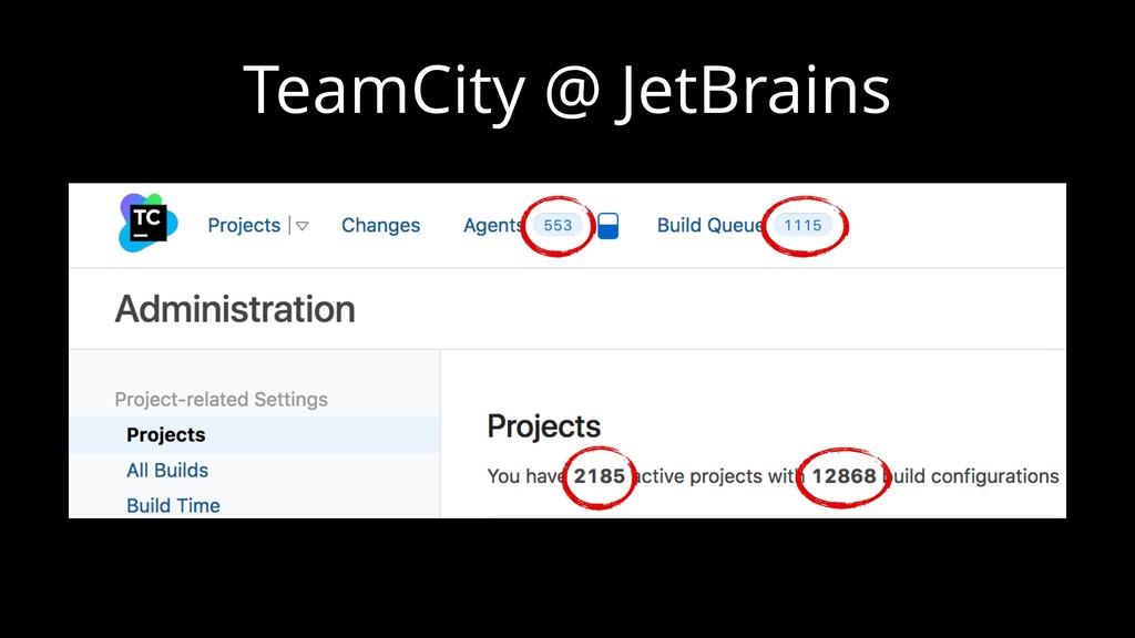 TeamCity @ JetBrains