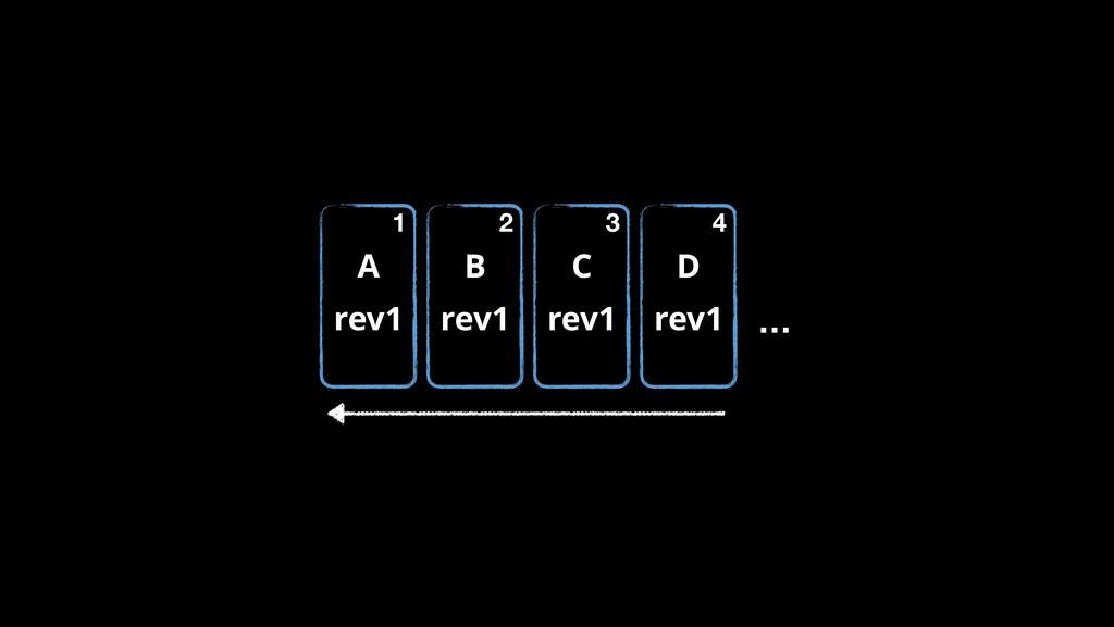 B rev1 A rev1 C rev1 D rev1 1 2 3 4 …