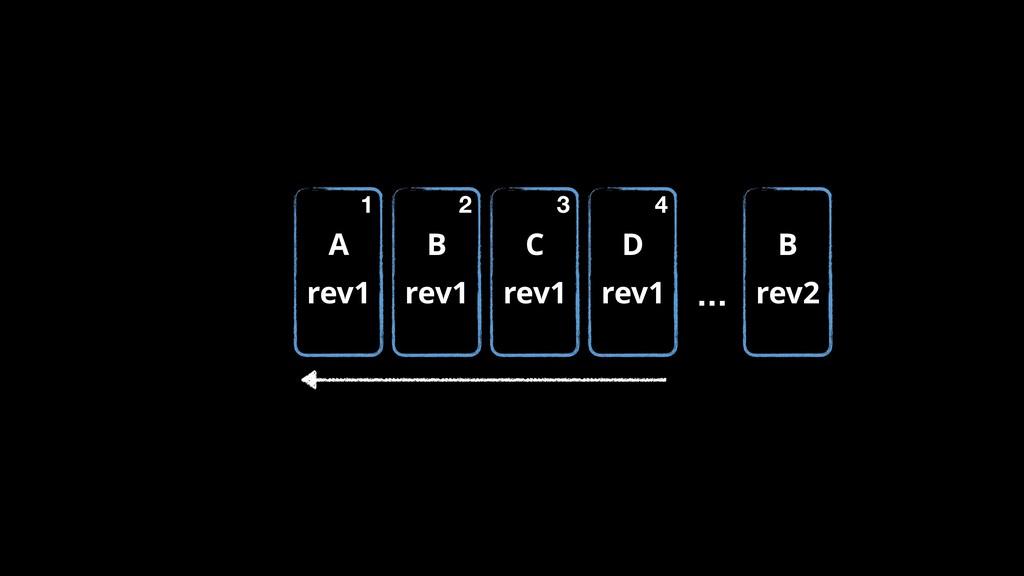 B rev1 A rev1 C rev1 D rev1 1 2 3 4 … B rev2