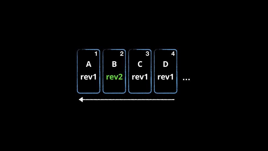 B rev2 A rev1 C rev1 D rev1 1 2 3 4 …