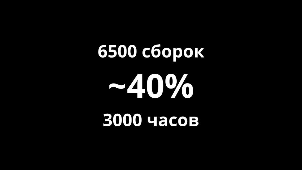 6500 сборок ~40% 3000 часов