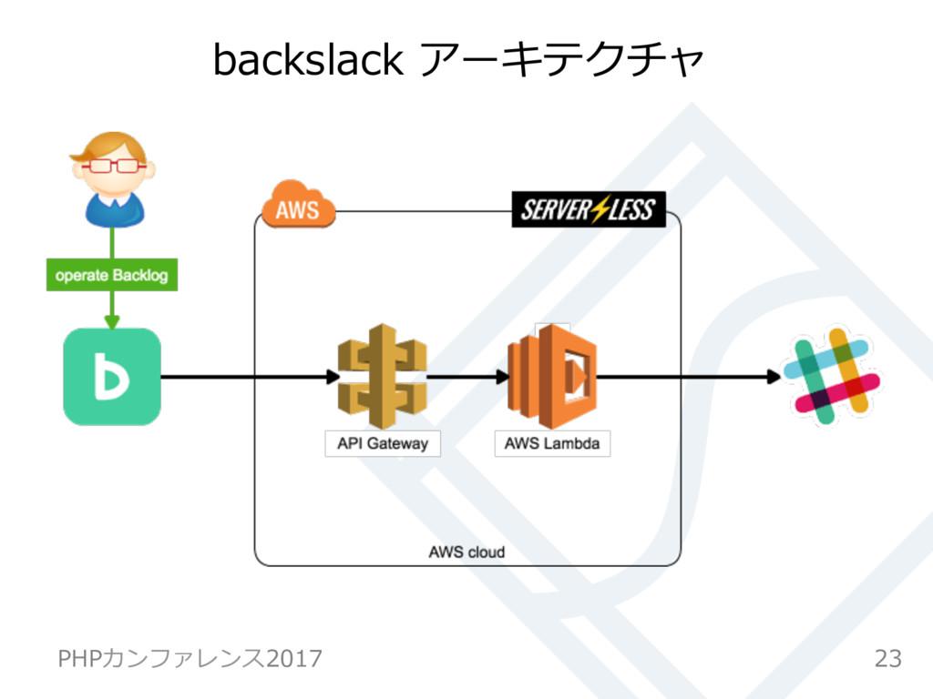 backslack アーキテクチャ 23 PHPカンファレンス2017