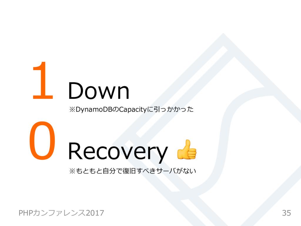 1 Down 0 Recovery  35 PHPカンファレンス2017 ※DynamoDBの...