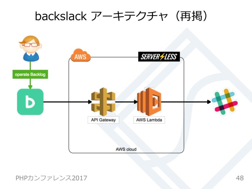 backslack アーキテクチャ(再掲) 48 PHPカンファレンス2017