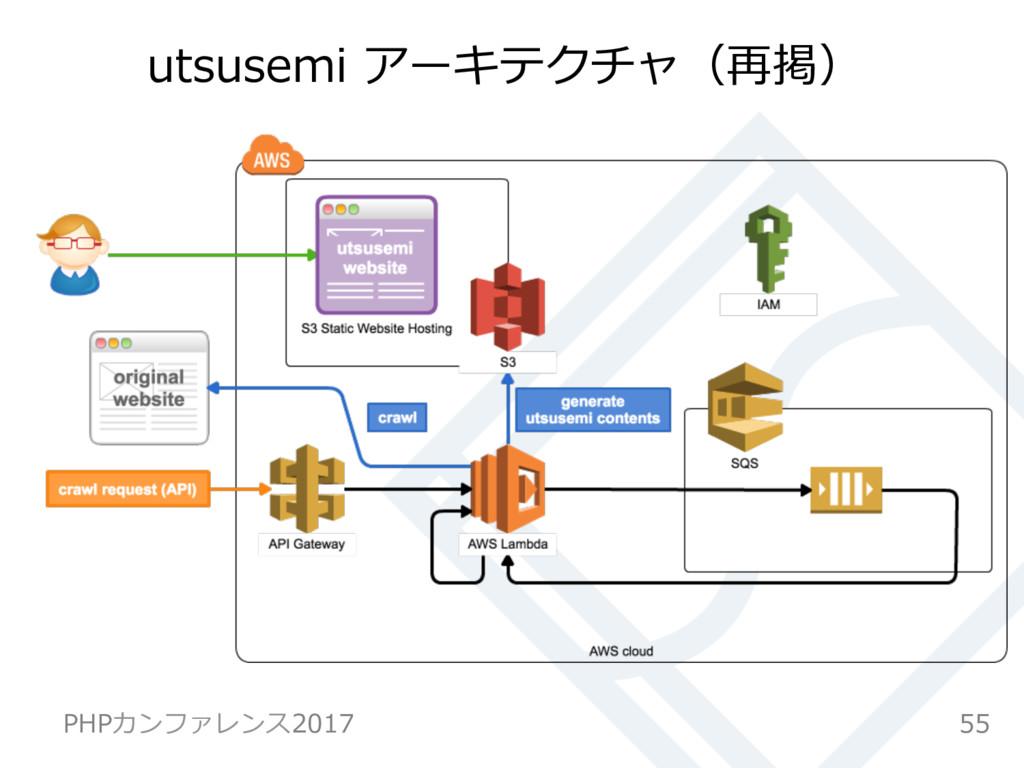 utsusemi アーキテクチャ(再掲) 55 PHPカンファレンス2017