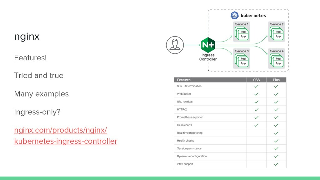 nginx Features! Tried and true Many examples In...