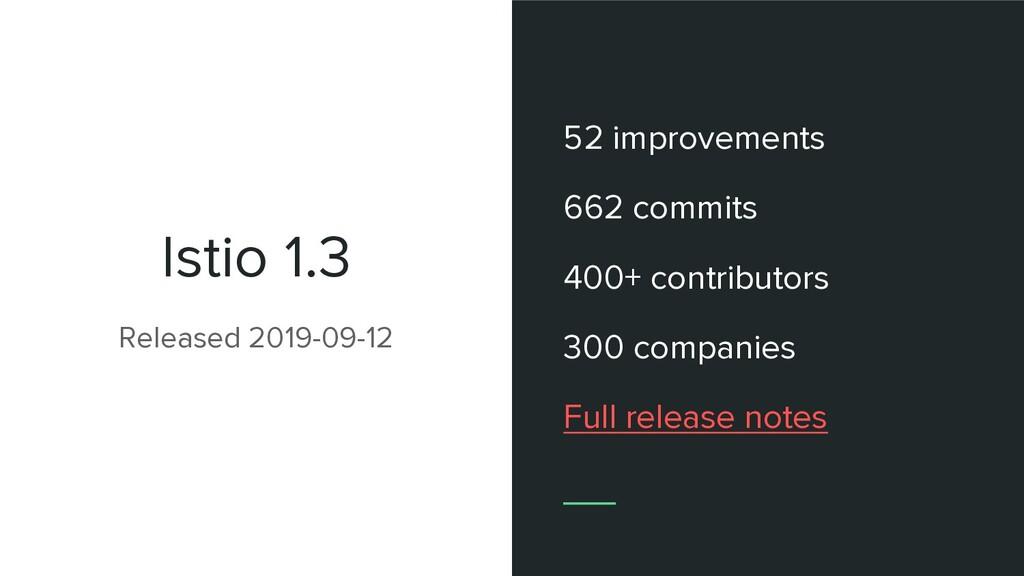Istio 1.3 52 improvements 662 commits 400+ cont...