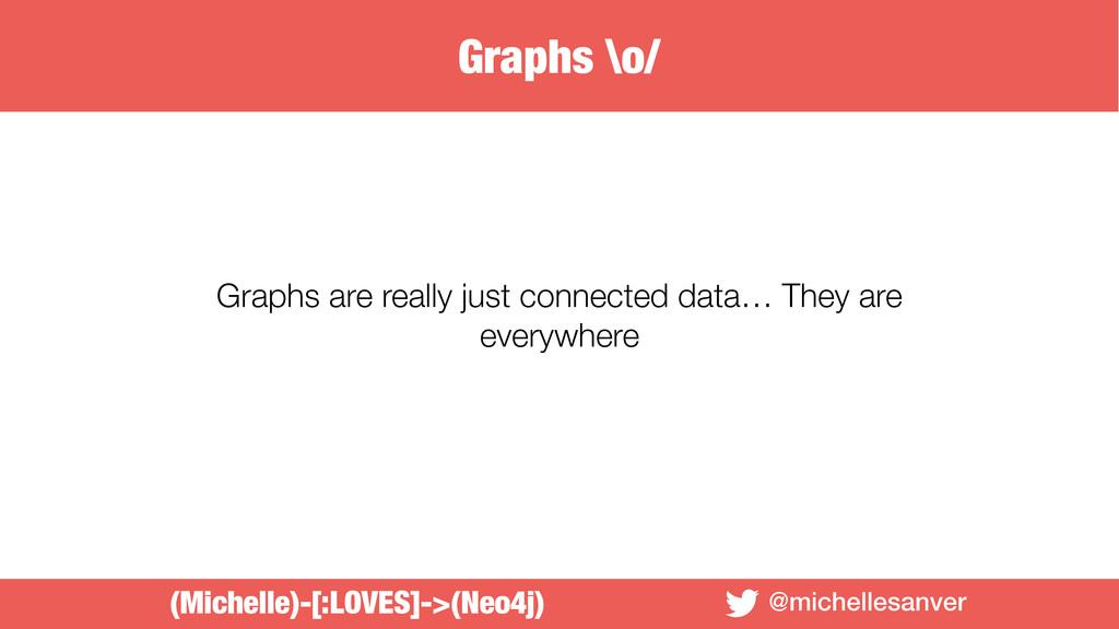 Graphs \o/ @michellesanver Graphs are really ju...