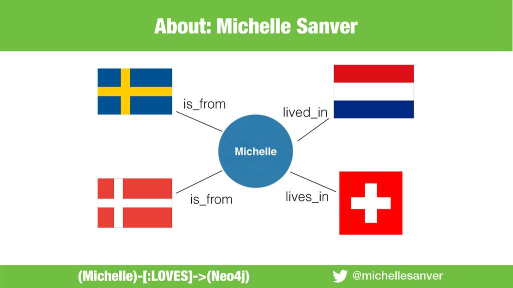 @michellesanver (Michelle)-[:LOVES]->(Neo4j) Mi...