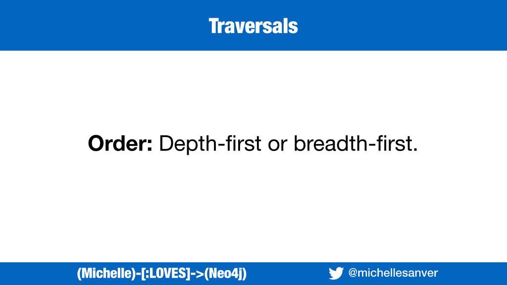 @michellesanver Order: Depth-first or breadth-fir...