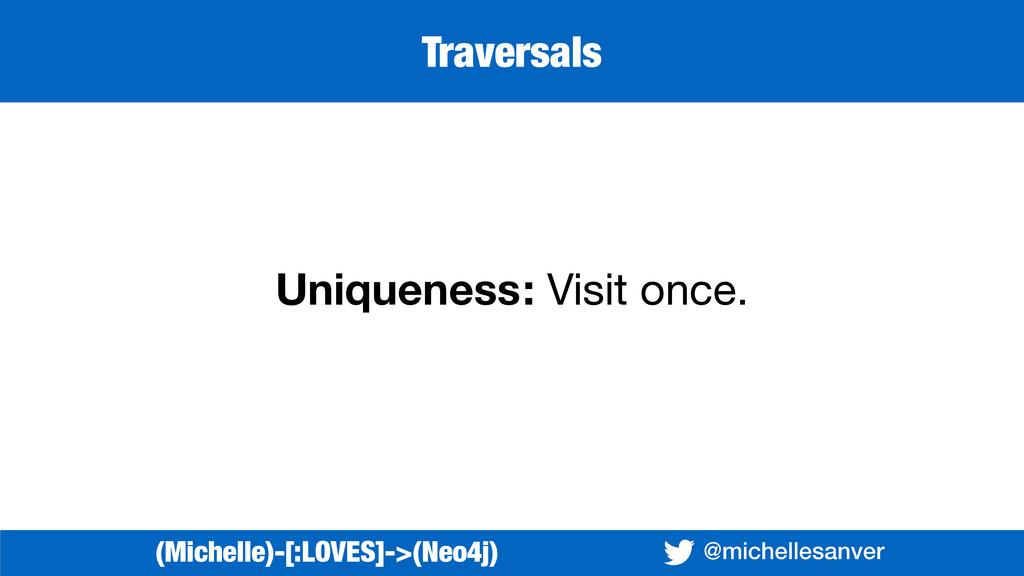 @michellesanver Uniqueness: Visit once. (Miche...