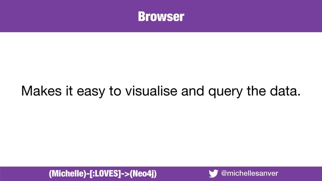 @michellesanver Makes it easy to visualise and ...