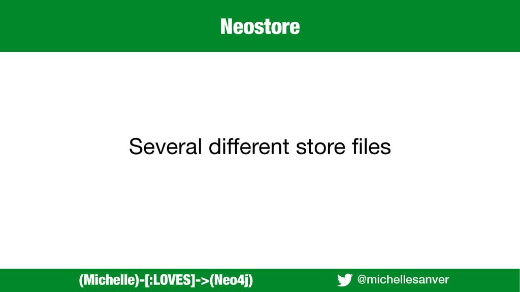 Neostore @michellesanver Several different store...
