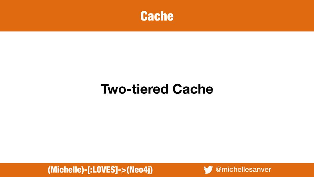 @michellesanver (Michelle)-[:LOVES]->(Neo4j) Tw...