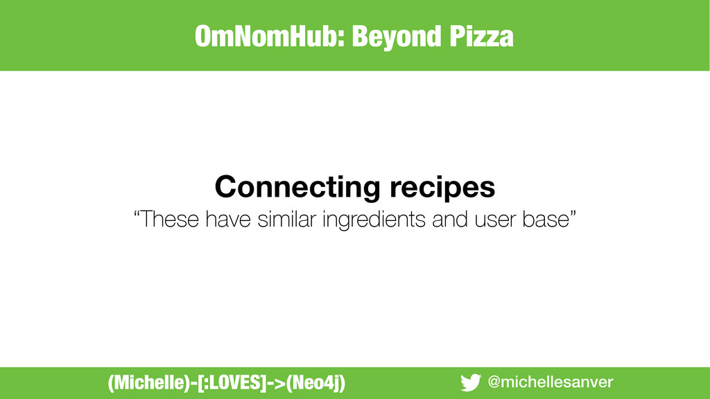 """@michellesanver Connecting recipes """"These have ..."""