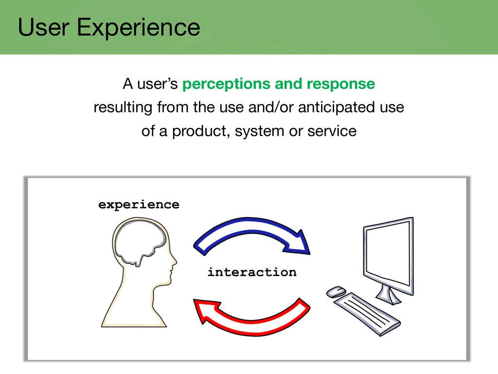 User Experience A user's perceptions and respon...