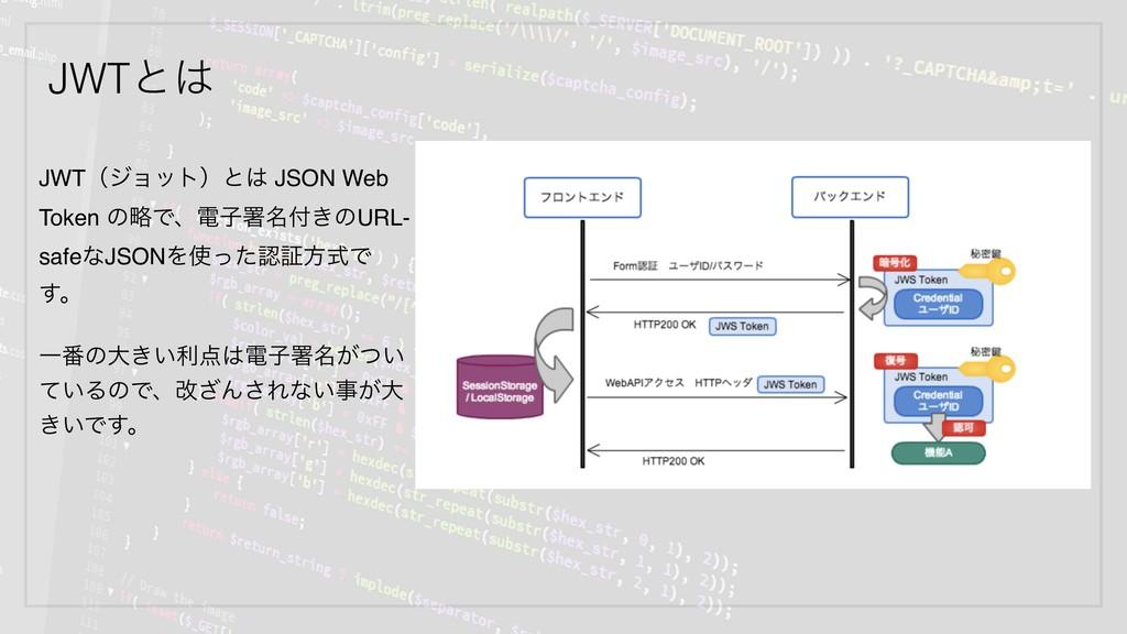 JWTͱ JWTʢδϣοτʣͱ JSON Web Token ͷུͰɺిࢠॺ໊͖ͷURL...