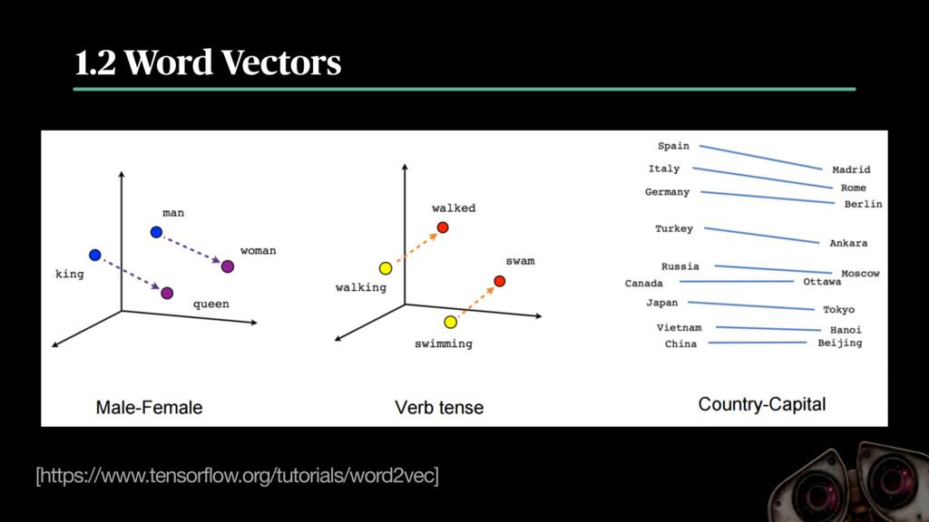 1.2 Word Vectors [https://www.tensorflow.org/tu...