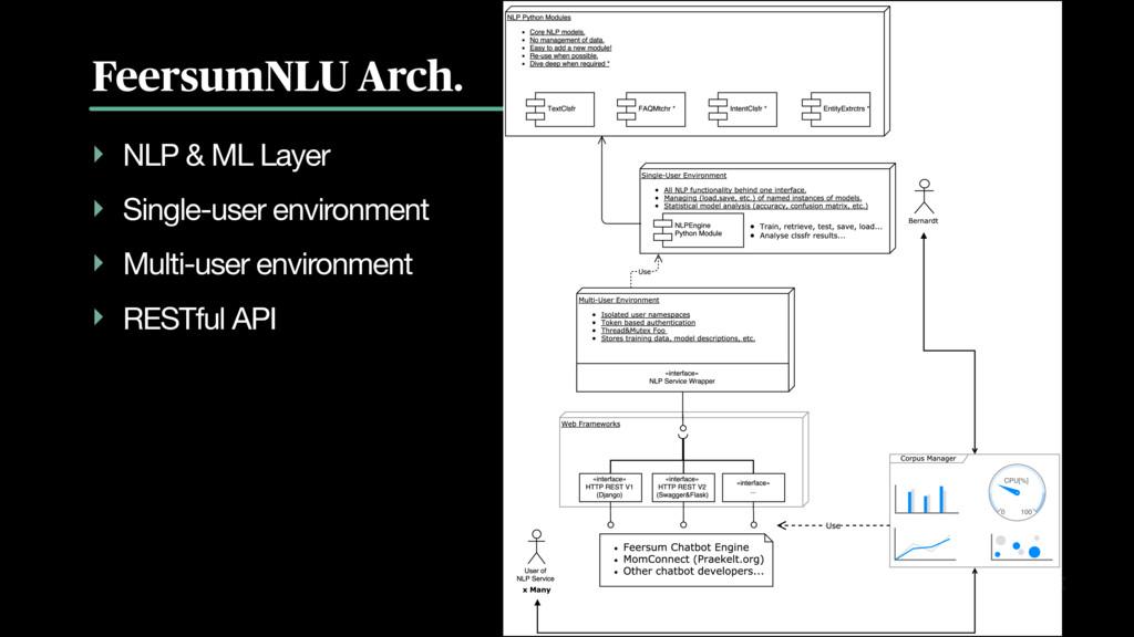 FeersumNLU Arch. ‣ NLP & ML Layer  ‣ Single-use...