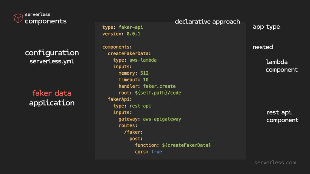 serverless.com components serverless configurat...