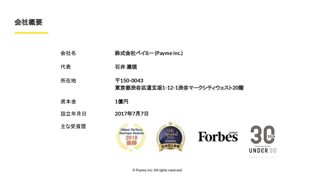 © Payme, Inc. All rights reserved. 会社概要 会社名 株式会...
