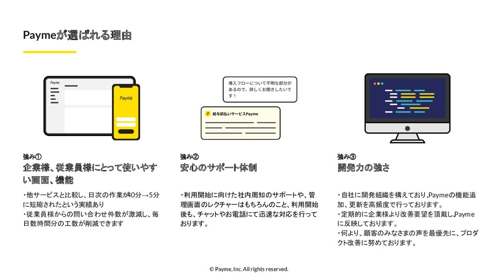 © Payme, Inc. All rights reserved. Paymeが選ばれる理由...