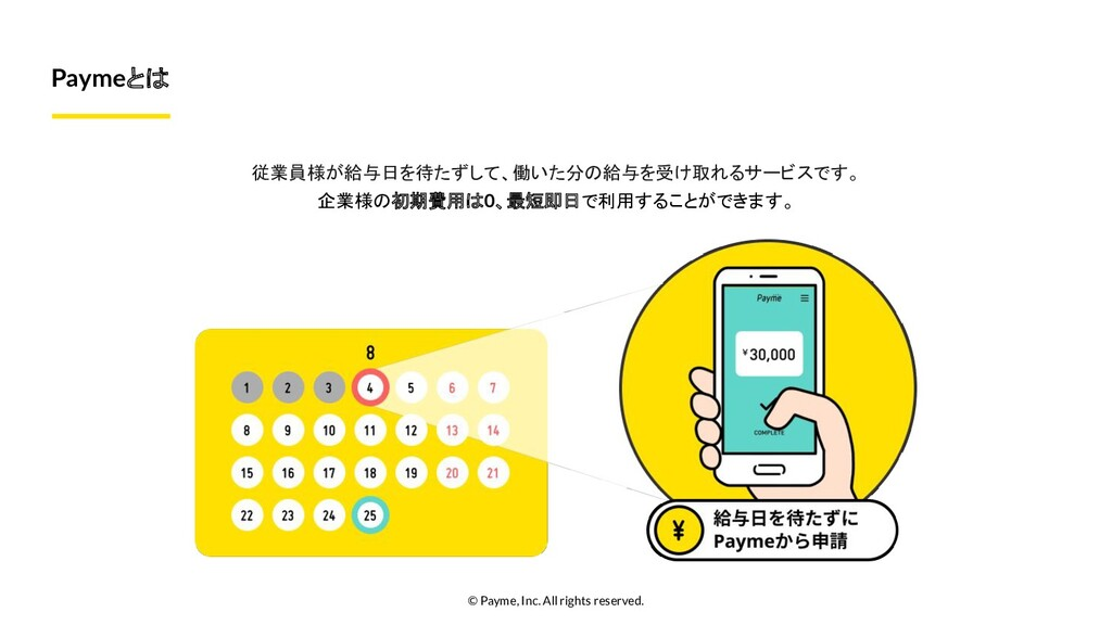 © Payme, Inc. All rights reserved. Paymeとは 従業員様...