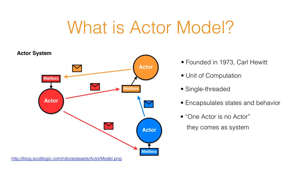What is Actor Model?! http://blog.scottlogic.co...
