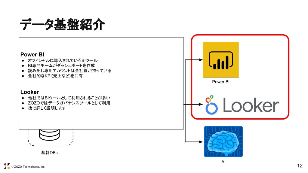 © ZOZO Technologies, Inc. データ基盤紹介 12 ・・・ 基幹DBs...